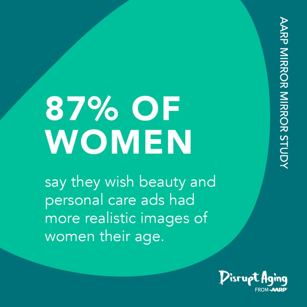 A survey of women's reflections on beauty, age, and media brought to you by AARP and Disrupt AgingⓇ : 87% of women say they wish beauty and personal care ads had more realistic images of women their age.